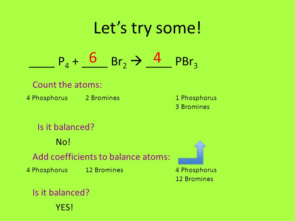 Lets try some! ____ P 4 + ____ Br 2 ____ PBr 3 Count the atoms: 4 Phosphorus 2 Bromines 1 Phosphorus 3 Bromines Is it balanced? No! Add coefficients t