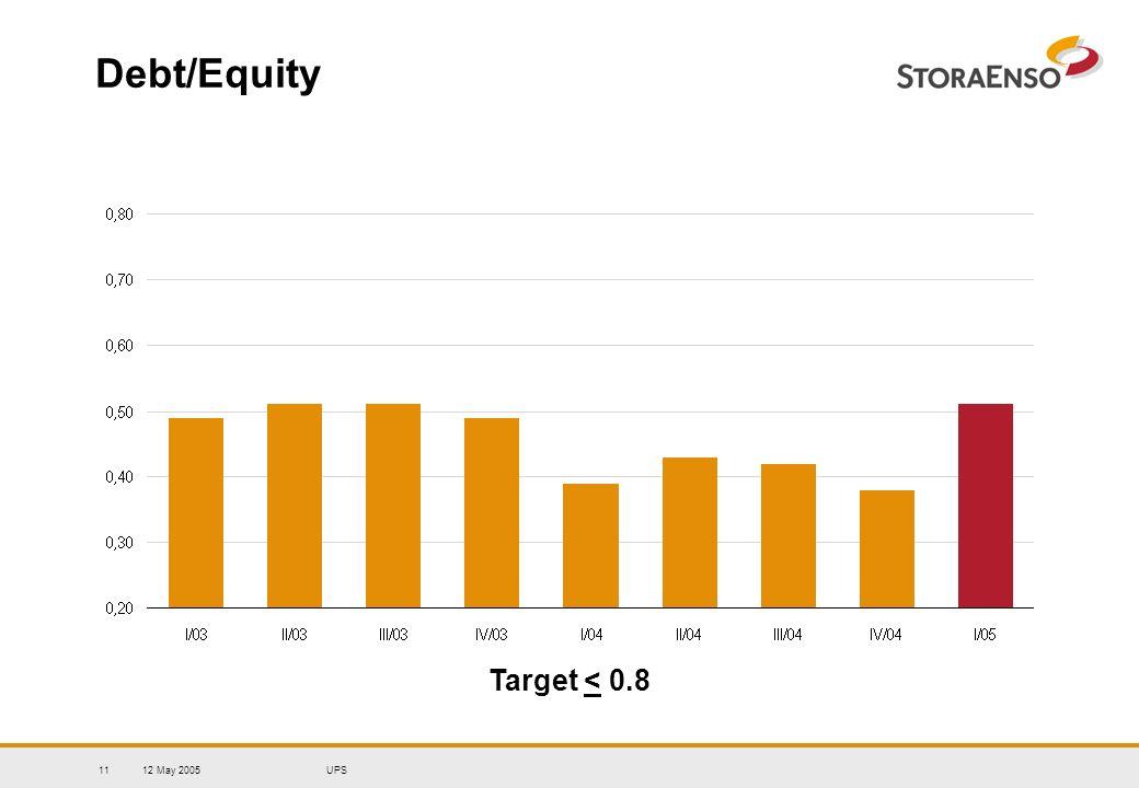 12 May 2005UPS11 Debt/Equity Target < 0.8