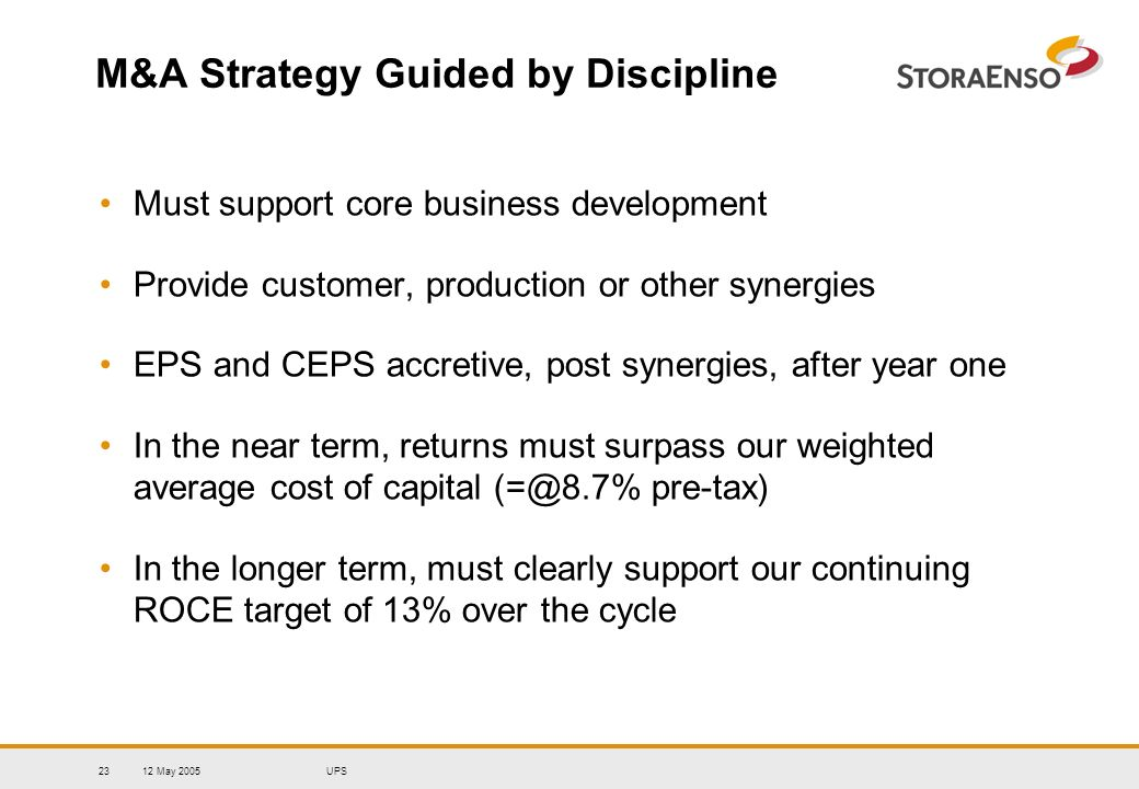 12 May 2005UPS23 M&A Strategy Guided by Discipline Must support core business development Provide customer, production or other synergies EPS and CEPS