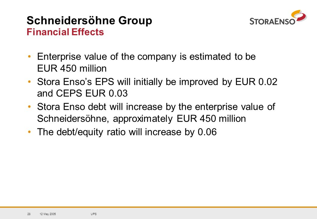 12 May 2005UPS28 Schneidersöhne Group Financial Effects Enterprise value of the company is estimated to be EUR 450 million Stora Ensos EPS will initially be improved by EUR 0.02 and CEPS EUR 0.03 Stora Enso debt will increase by the enterprise value of Schneidersöhne, approximately EUR 450 million The debt/equity ratio will increase by 0.06