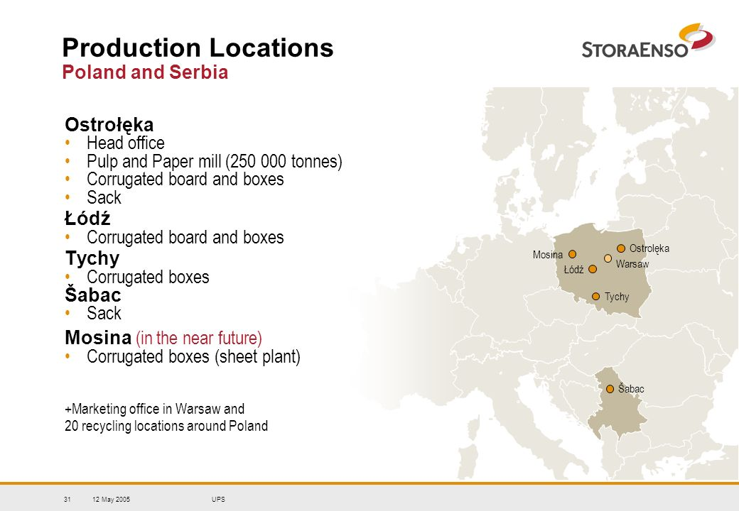12 May 2005UPS31 Production Locations Poland and Serbia Ostrołęka Head office Pulp and Paper mill (250 000 tonnes) Corrugated board and boxes Sack Łódź Corrugated board and boxes Tychy Corrugated boxes Šabac Sack Mosina (in the near future) Corrugated boxes (sheet plant) +Marketing office in Warsaw and 20 recycling locations around Poland Ostrolęka Tychy Warsaw Łódź Mosina Šabac