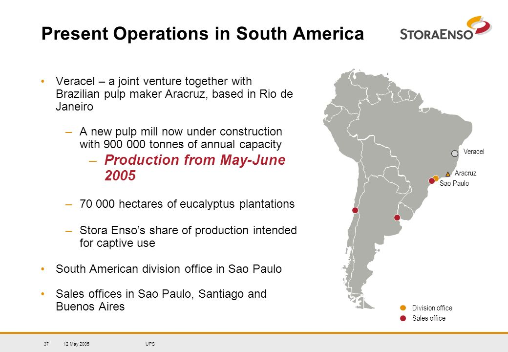 12 May 2005UPS37 Present Operations in South America Veracel – a joint venture together with Brazilian pulp maker Aracruz, based in Rio de Janeiro –A new pulp mill now under construction with 900 000 tonnes of annual capacity –Production from May-June 2005 –70 000 hectares of eucalyptus plantations –Stora Ensos share of production intended for captive use South American division office in Sao Paulo Sales offices in Sao Paulo, Santiago and Buenos Aires Veracel Aracruz Sao Paulo Sales office Division office