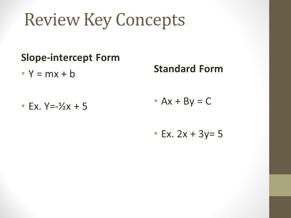 Review Key Concepts Slope-intercept Form Y = mx + b Ex.