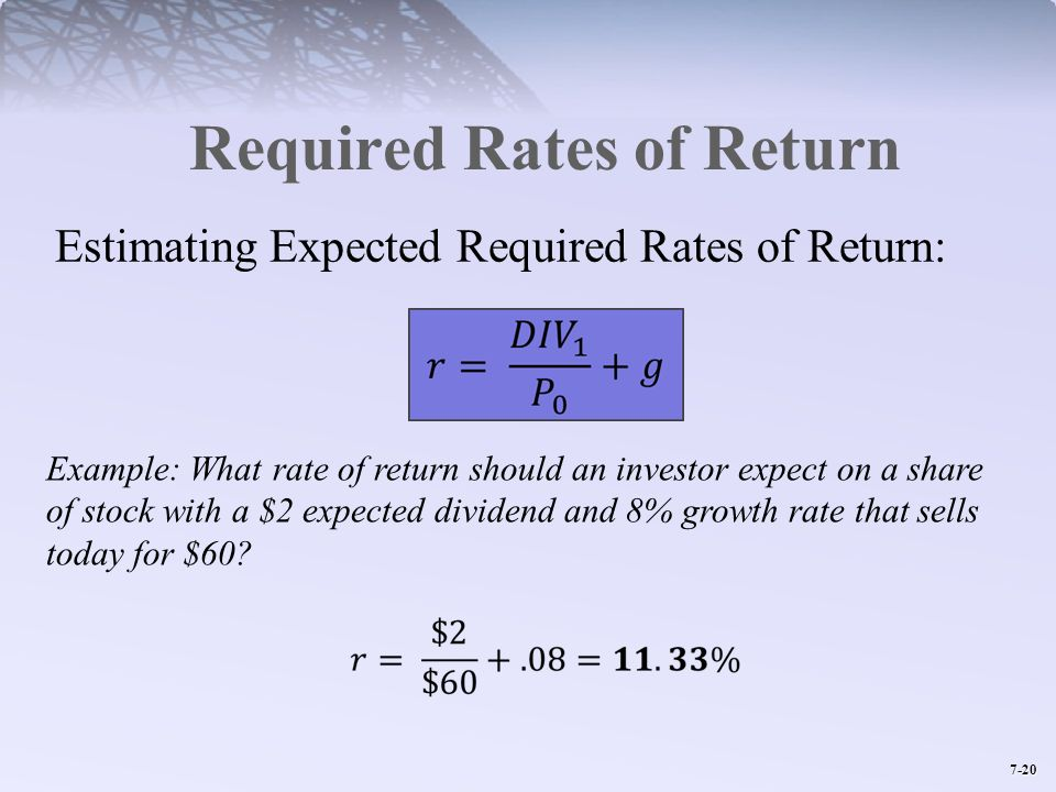 7-20 Required Rates of Return Estimating Expected Required Rates of Return: Example: What rate of return should an investor expect on a share of stock
