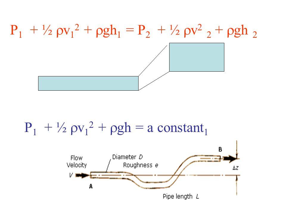 P 1 + ½ v 1 2 + gh = a constant 1