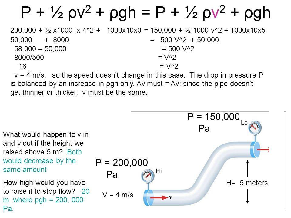 P = 200,000 Pa P + ½ ρv 2 + ρgh = P + ½ ρv 2 + ρgh P = 150,000 Pa H= 5 meters V = 4 m/s 200,000 + ½ x1000 x 4^2 + 1000x10x0 = 150,000 + ½ 1000 v^2 + 1