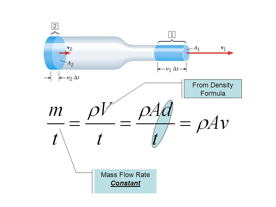 Mass Flow Rate Constant From Density Formula