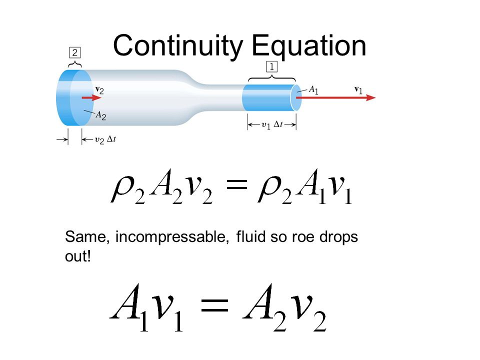 Continuity Equation Same, incompressable, fluid so roe drops out!