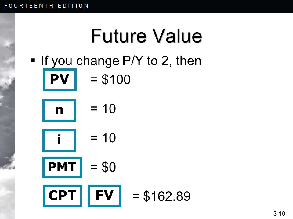 3-10 Future Value If you change P/Y to 2, then = $100 = 10 = $0 = $162.89 PV n i CPT FV PMT