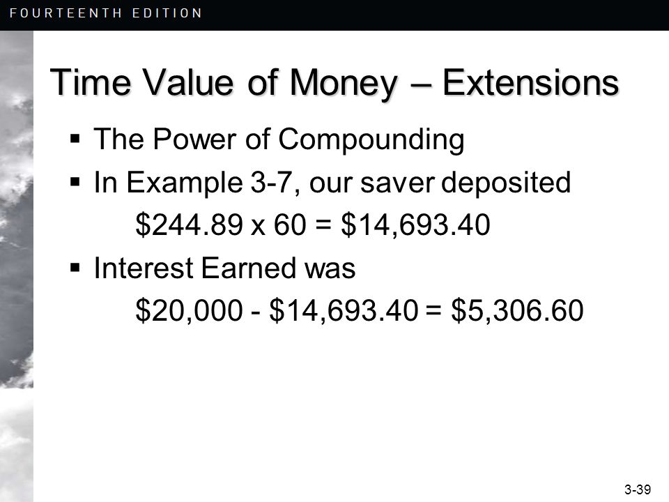 3-39 Time Value of Money – Extensions The Power of Compounding In Example 3-7, our saver deposited $244.89 x 60 = $14,693.40 Interest Earned was $20,0