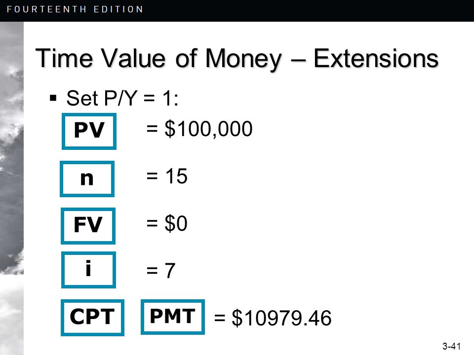 3-41 Time Value of Money – Extensions Set P/Y = 1: = $100,000 = 15 = $0 = 7 = $10979.46 n i CPT FV PMT PV