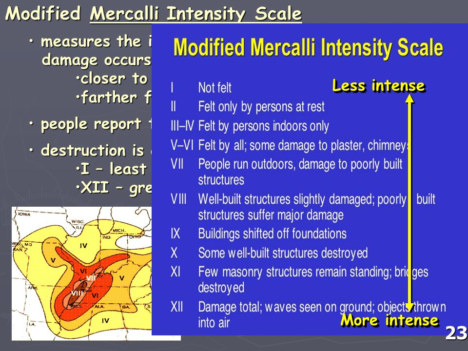 Modified Mercalli Intensity Scale measures the intensity of the EQ – how much measures the intensity of the EQ – how much damage occurs damage occurs closer to the epicenter-- more damagecloser to the epicenter-- more damage farther from the epicenter -- less damagefarther from the epicenter -- less damage people report the damage people report the damage destruction is assigned a Roman Numeral (I – XII) destruction is assigned a Roman Numeral (I – XII) I – least intensityI – least intensity XII – greatest intensityXII – greatest intensity Less intense More intense 23