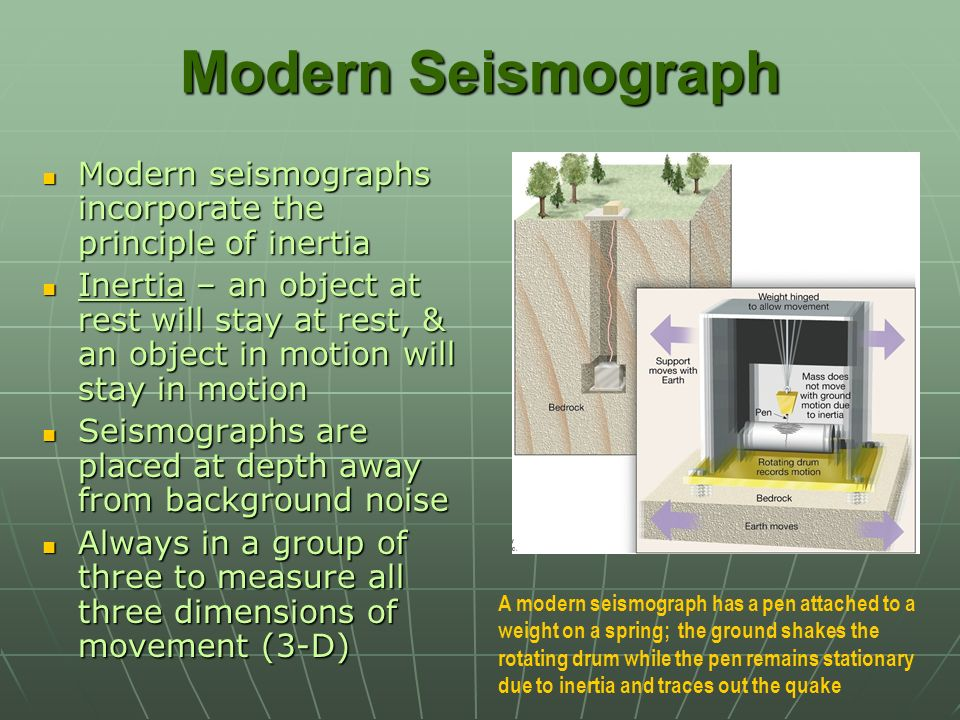 Modern Seismograph Modern seismographs incorporate the principle of inertia Modern seismographs incorporate the principle of inertia Inertia – an obje
