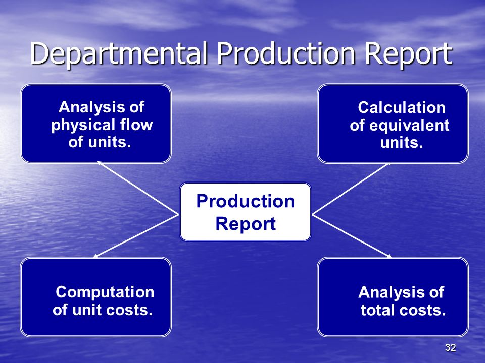 32 Departmental Production Report Production Report Analysis of physical flow of units. Calculation of equivalent units. Computation of unit costs. An