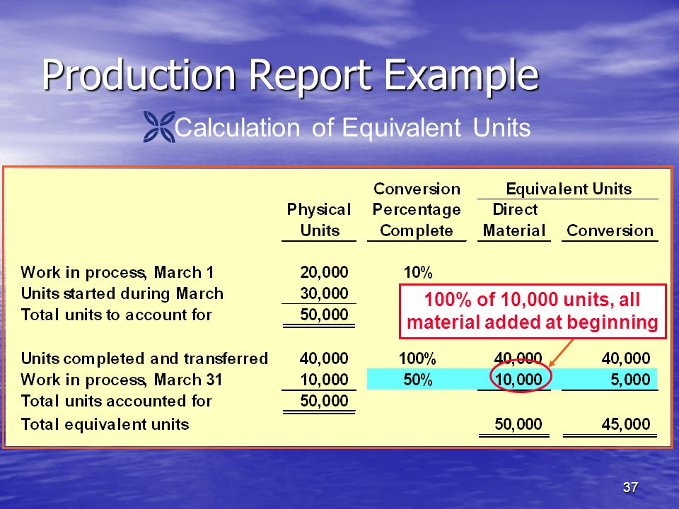 37 Production Report Example Ë Calculation of Equivalent Units 100% of 10,000 units, all material added at beginning
