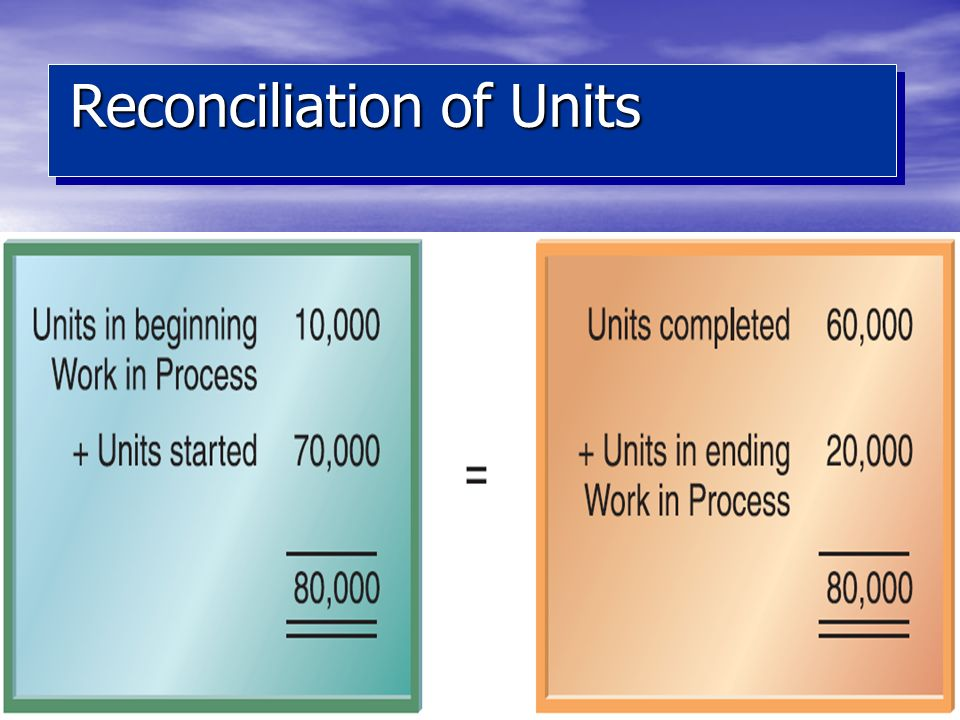 39 Reconciliation of Units