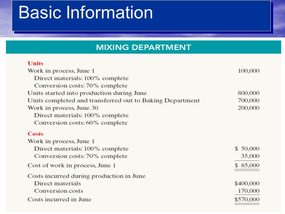 56 Basic Information