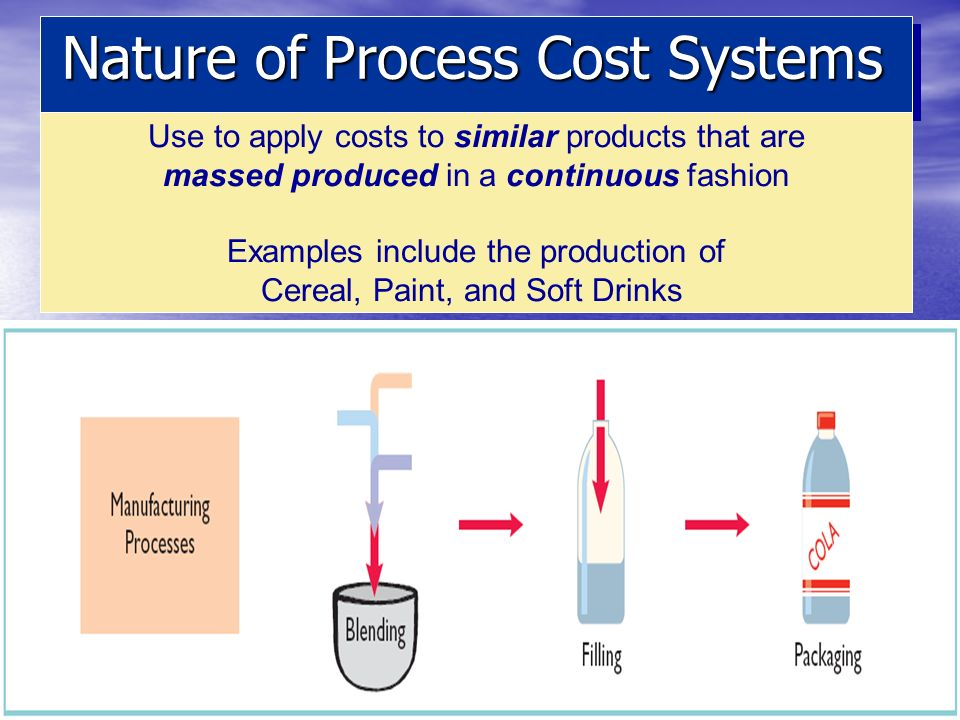 6 Nature of Process Cost Systems Use to apply costs to similar products that are massed produced in a continuous fashion Examples include the producti