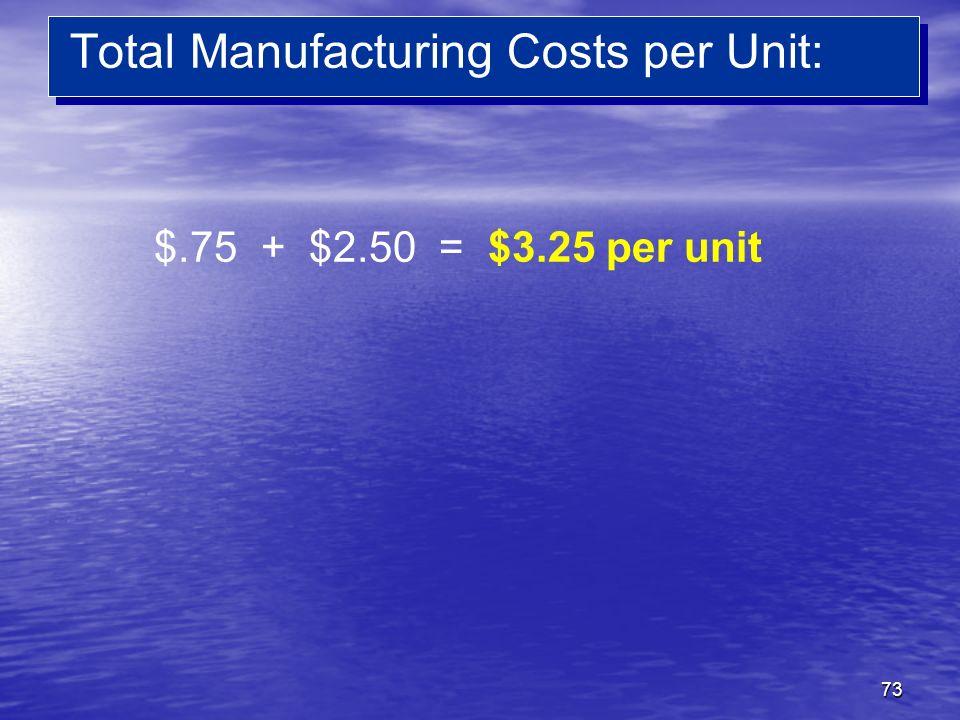 73 Total Manufacturing Costs per Unit: $.75 + $2.50 = $3.25 per unit