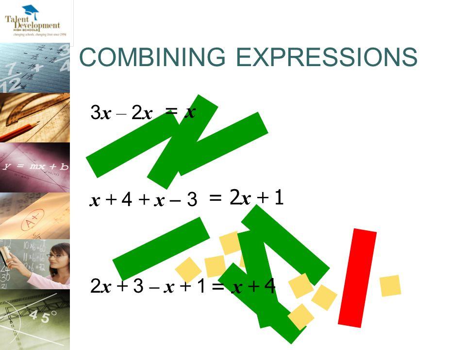 COMBINING EXPRESSIONS 3 x – 2 x x + 4 + x – 3 2 x + 3 – x + 1 = x = 2 x + 1 = x + 4