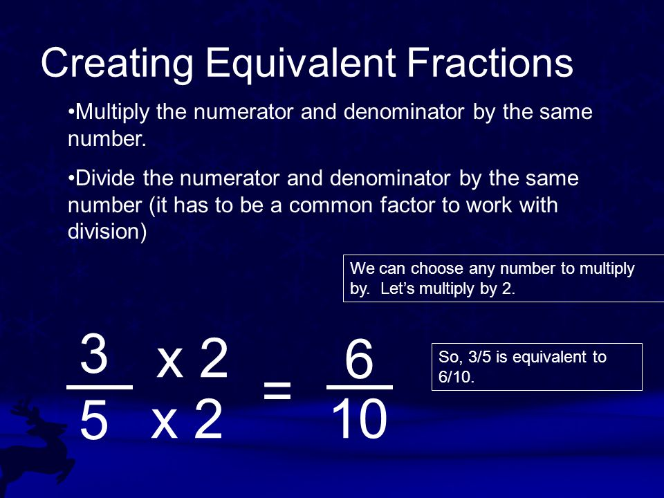 Creating Equivalent Fractions Multiply the numerator and denominator by the same number.