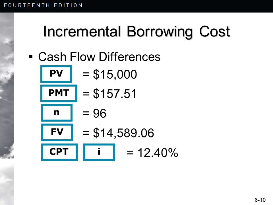 6-10 Incremental Borrowing Cost Cash Flow Differences = $15,000 = $157.51 = 96 = $14,589.06 = 12.40% n iCPT FV PMT PV