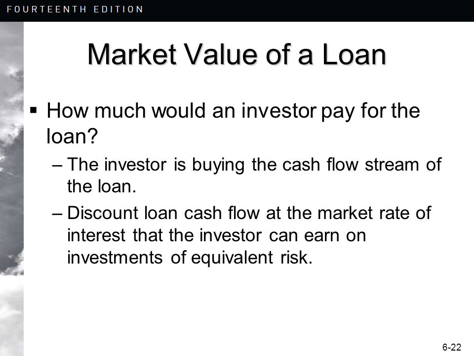 6-22 Market Value of a Loan How much would an investor pay for the loan? –The investor is buying the cash flow stream of the loan. –Discount loan cash
