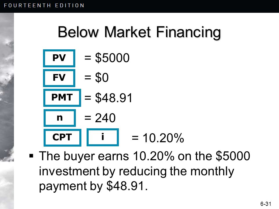 6-31 Below Market Financing = $5000 = $0 = $48.91 = 240 = 10.20% The buyer earns 10.20% on the $5000 investment by reducing the monthly payment by $48