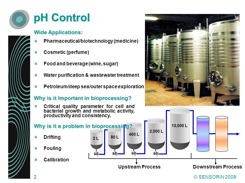 © SENSORIN 20092 2 L 80 L 400 L 2,000 L 10,000 L Upstream ProcessDownstream Process pH Control Why is it a problem in bioprocessing? Wide Applications