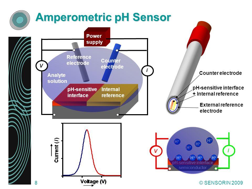 © SENSORIN 20098 pH-sensitive interface semiconductor Amperometric pH Sensor Counter electrode Internal reference Power supply i V H+H+ H+H+ H+H+ H+H+