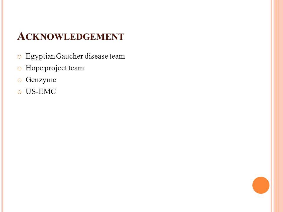 o Egyptian Gaucher disease team o Hope project team o Genzyme o US-EMC A CKNOWLEDGEMENT