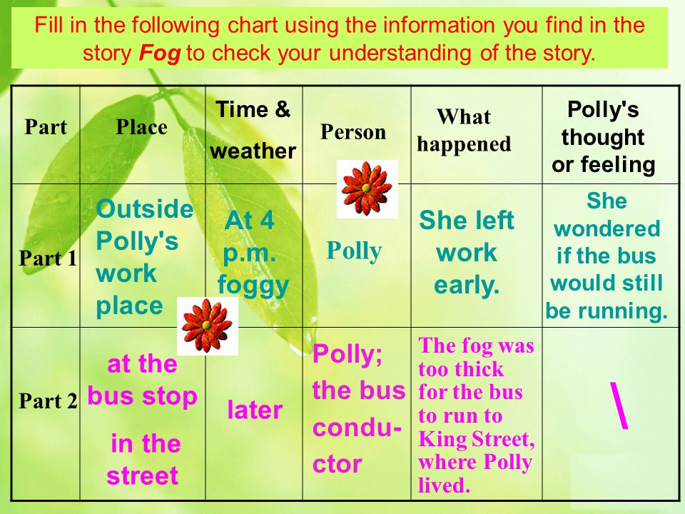 Fill in the following chart using the information you find in the story Fog to check your understanding of the story. PartPlace Time & weather Person