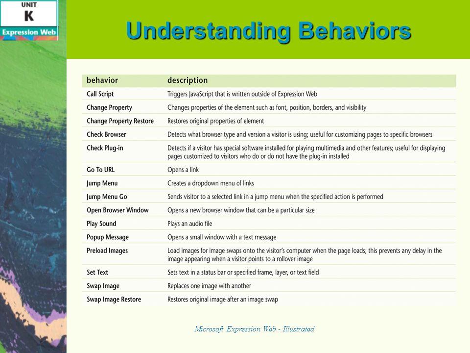 Modifying a Behavior Microsoft Expression Web - Illustrated