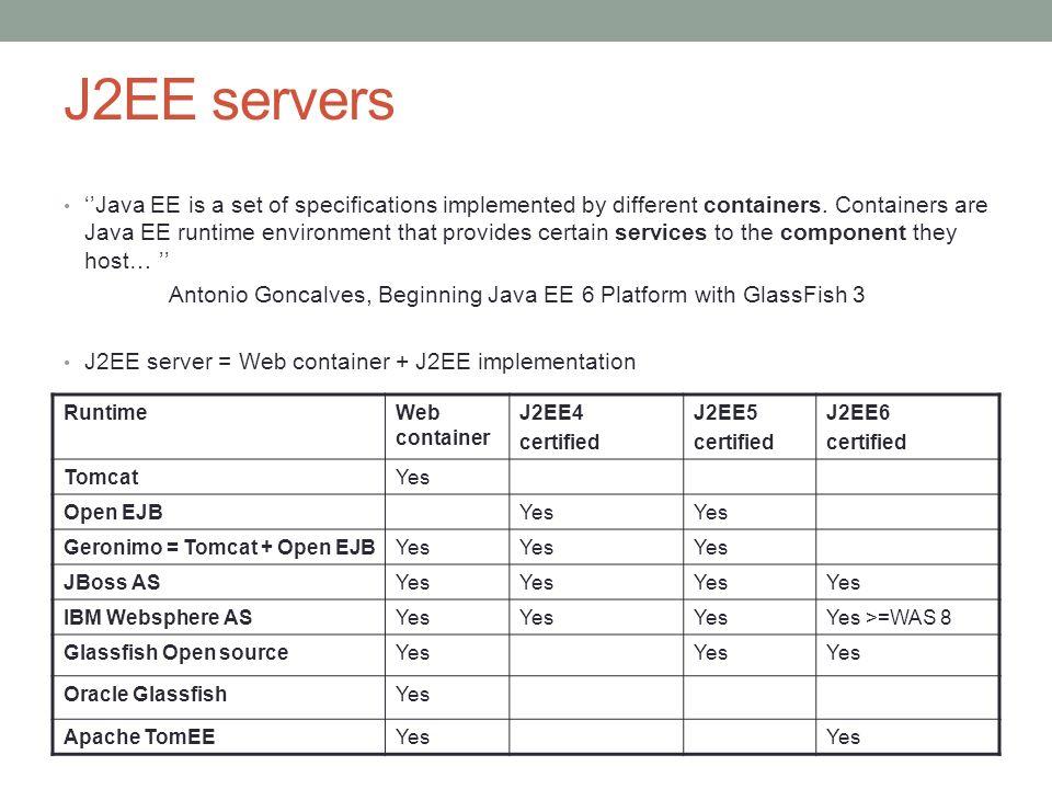 J2EE APIs javax.enterprise.inject.* javax.enterprise.context.* javax.validation.* javax.persistence.* javax.transaction.* javax.ejb.* javax.jms.* javax.resources.* javax.servlet.* javax.faces.* javax.faces.component.*