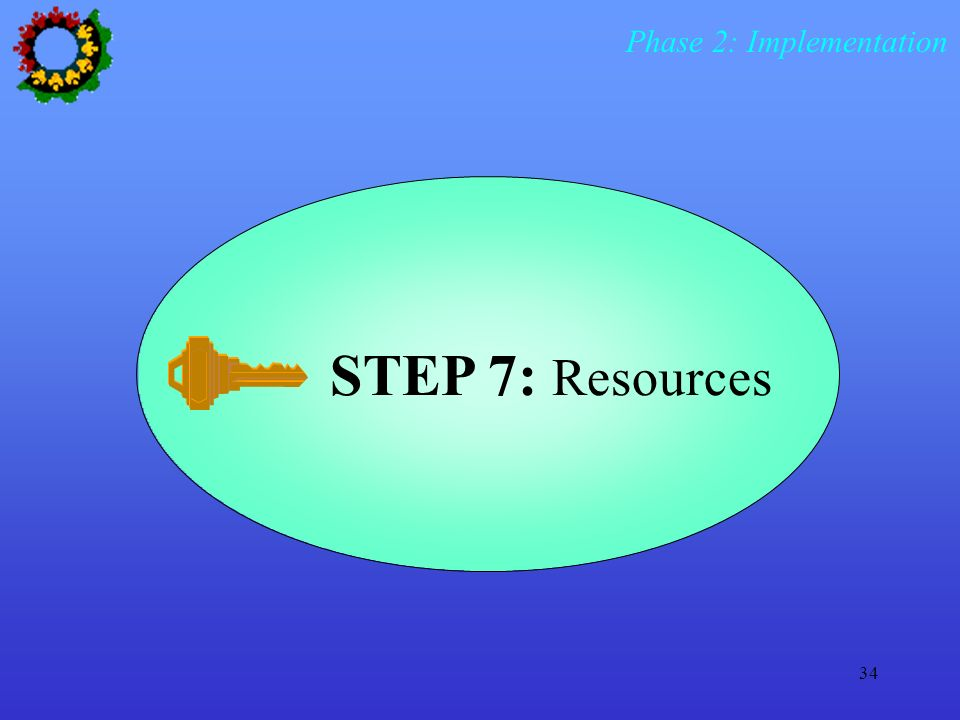 34 STEP 7: Resources Phase 2: Implementation