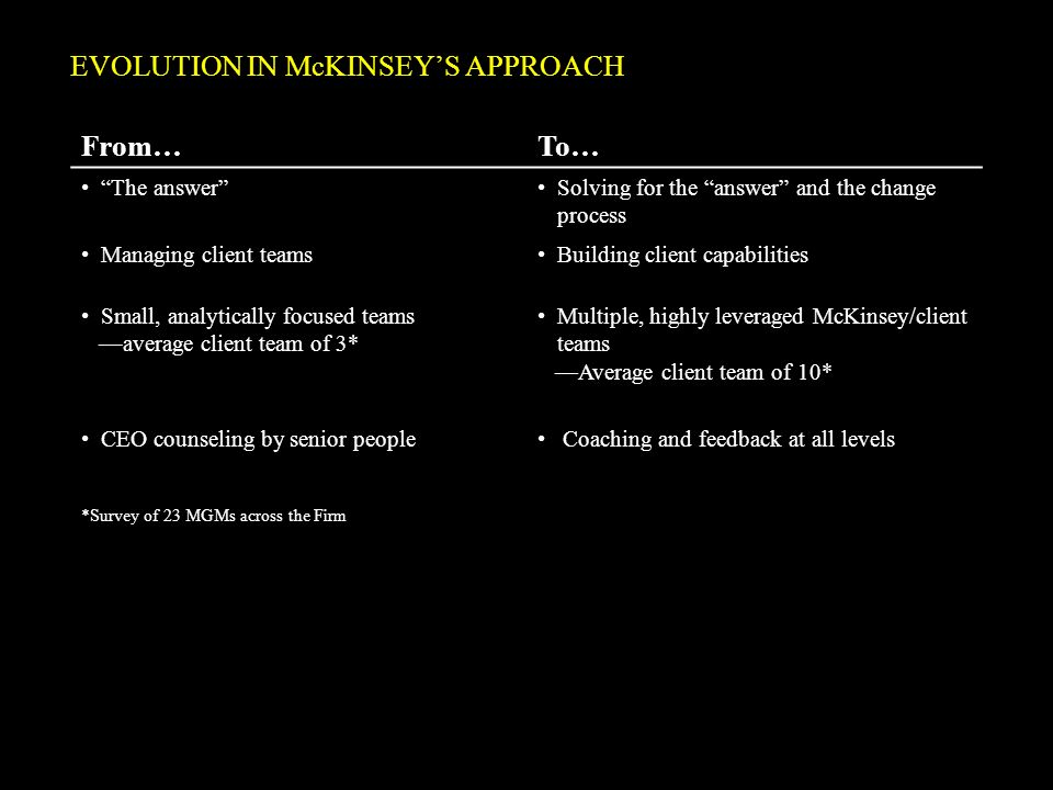 EVOLUTION IN McKINSEYS APPROACH *Survey of 23 MGMs across the Firm From…To… The answerSolving for the answer and the change process Managing client te