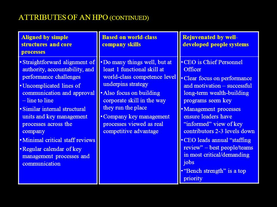 ATTRIBUTES OF AN HPO (CONTINUED) Aligned by simple structures and core processes Straightforward alignment of authority, accountability, and performan