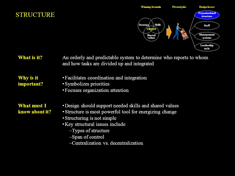 STRUCTURE What is it?An orderly and predictable system to determine who reports to whom and how tasks are divided up and integrated Why is it importan