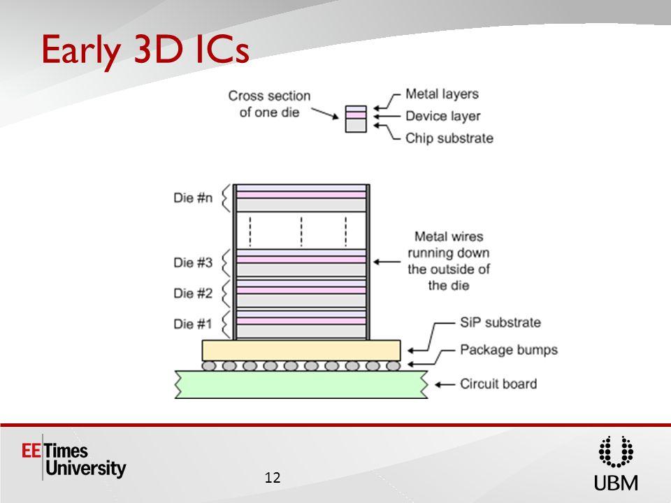 Early 3D ICs 12