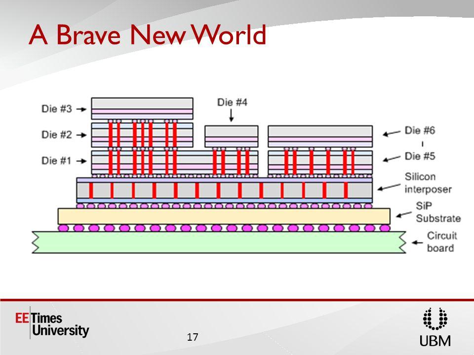 A Brave New World 17