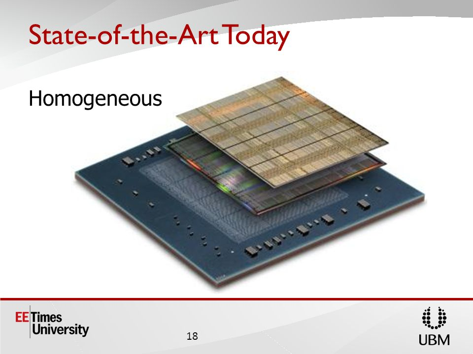 State-of-the-Art Today Homogeneous 18