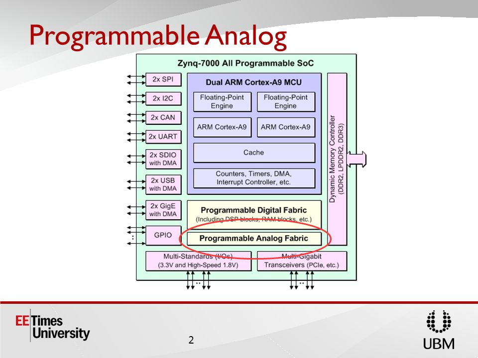 Programmable Analog 2