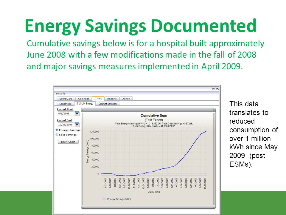 Energy Savings Documented www.energyworksite.com Cumulative savings below is for a hospital built approximately June 2008 with a few modifications made in the fall of 2008 and major savings measures implemented in April 2009.