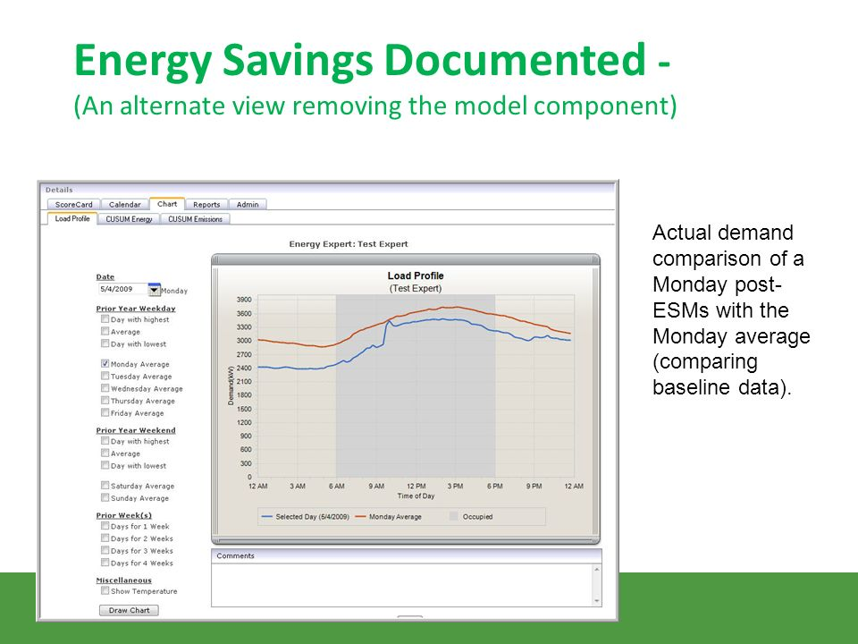 Energy Savings Documented - (An alternate view removing the model component) www.energyworksite.com Actual demand comparison of a Monday post- ESMs with the Monday average (comparing baseline data).