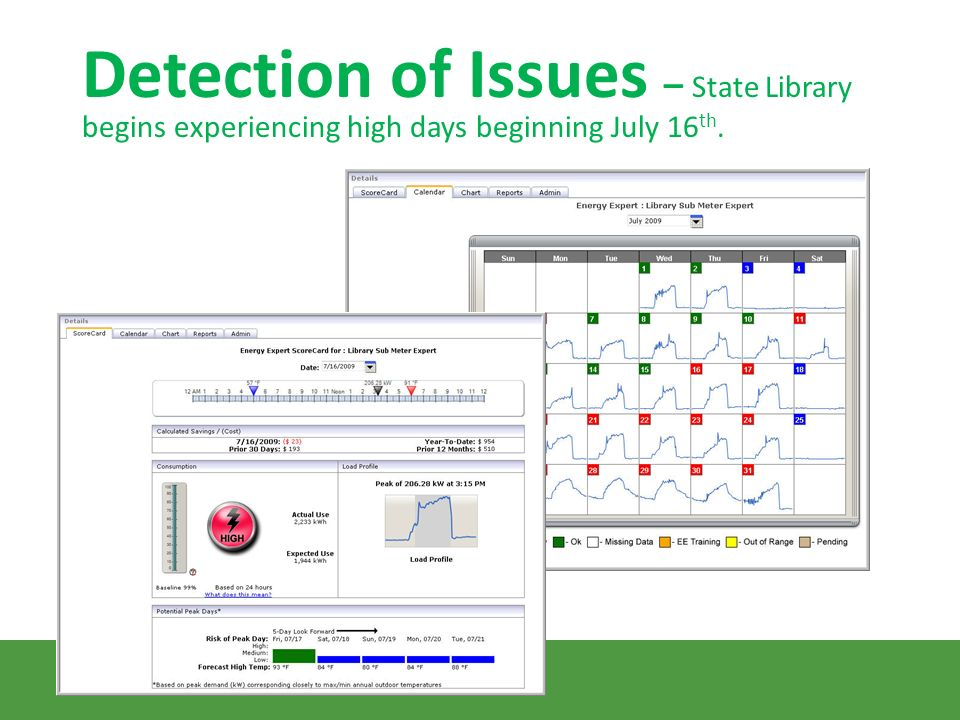 Detection of Issues – State Library begins experiencing high days beginning July 16 th.