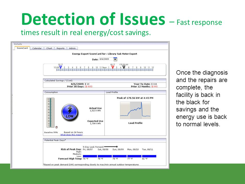 Detection of Issues – Fast response times result in real energy/cost savings.