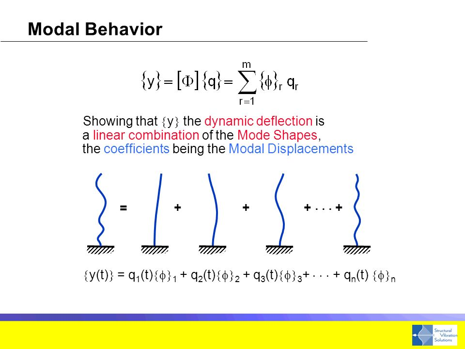 Modal Behavior Showing that y the dynamic deflection is a linear combination of the Mode Shapes, the coefficients being the Modal Displacements y(t) = q 1 (t) 1 + q 2 (t) 2 + q 3 (t) 3 + + q n (t) n = ++ +