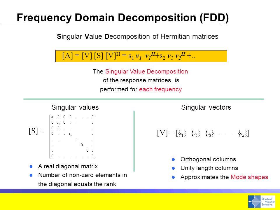 Singular Value Decomposition of Hermitian matrices [A] = [V] [S] [V] H = s 1 v 1 v 1 H +s 2 v 2 v 2 H +.. The Singular Value Decomposition of the resp