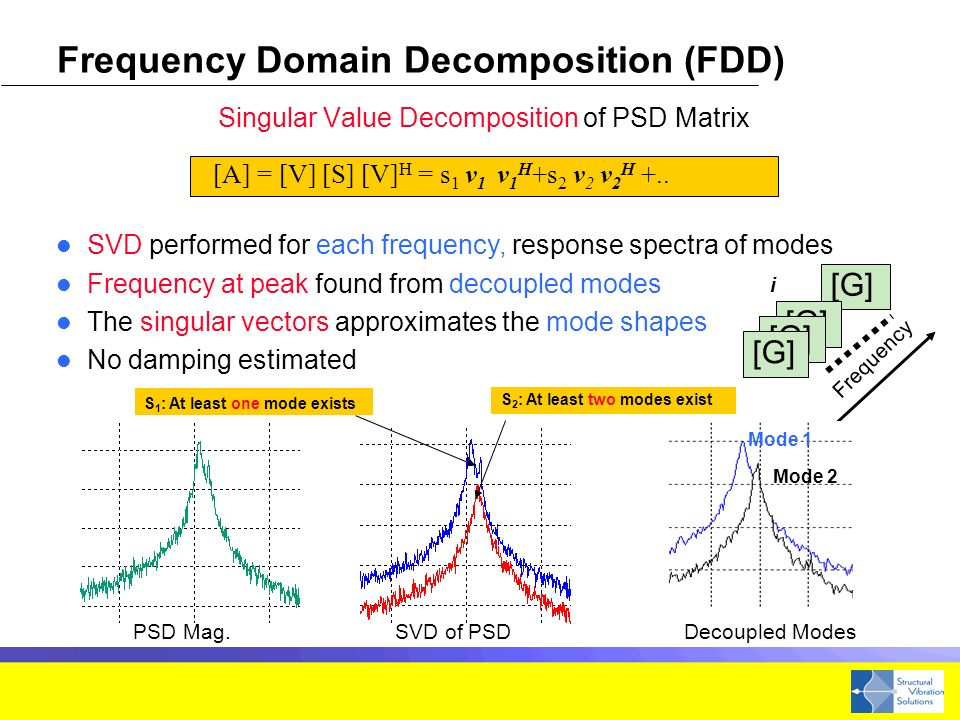 Singular Value Decomposition of PSD Matrix Frequency Domain Decomposition (FDD) [G] Frequency [G] i SVD performed for each frequency, response spectra of modes Frequency at peak found from decoupled modes The singular vectors approximates the mode shapes No damping estimated PSD Mag.SVD of PSD S 1 : At least one mode exists S 2 : At least two modes exist Decoupled Modes Mode 1 Mode 2 [A] = [V] [S] [V] H = s 1 v 1 v 1 H +s 2 v 2 v 2 H +..