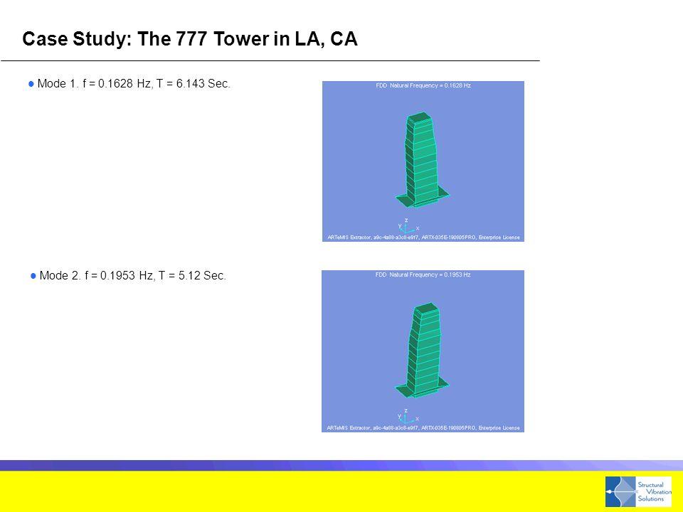 Case Study: The 777 Tower in LA, CA Mode 1. f = 0.1628 Hz, T = 6.143 Sec. Mode 2. f = 0.1953 Hz, T = 5.12 Sec.